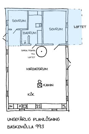 Inspiranda Hennys hus i Baskemolla14